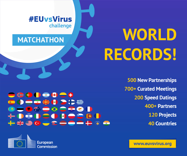 EUvsVirus world records